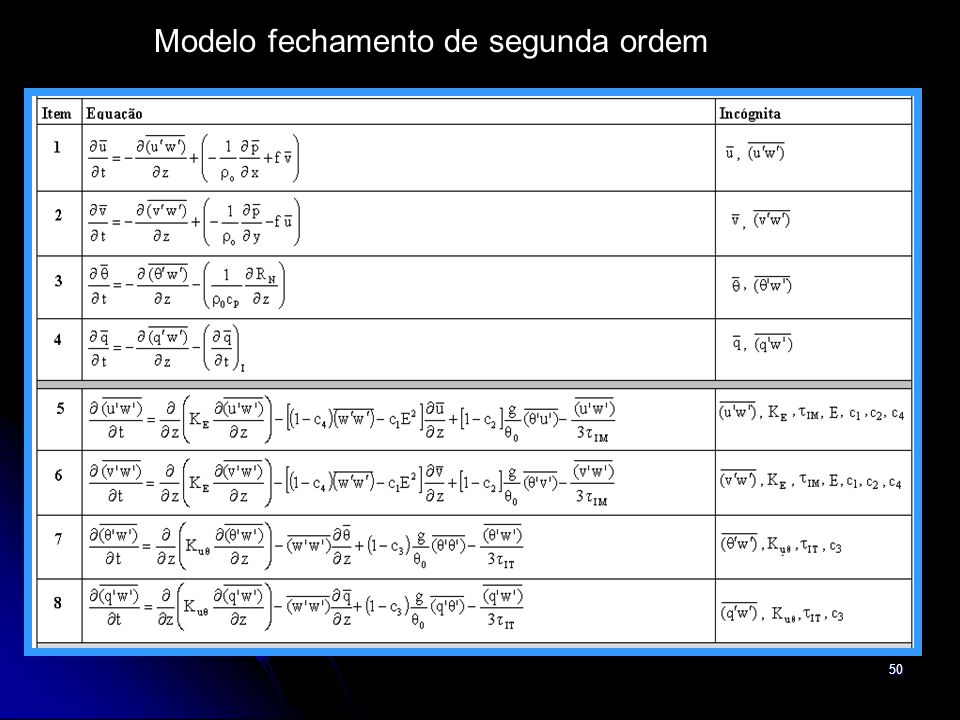 Modelo fechamento de segunda ordem