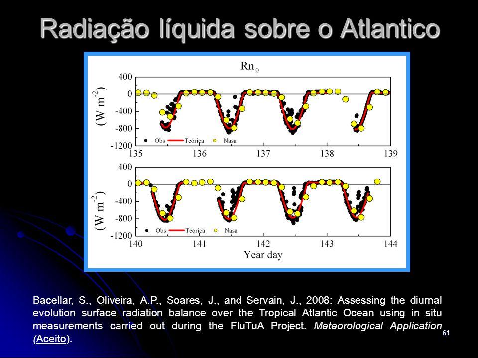 Radiação líquida sobre o Atlantico