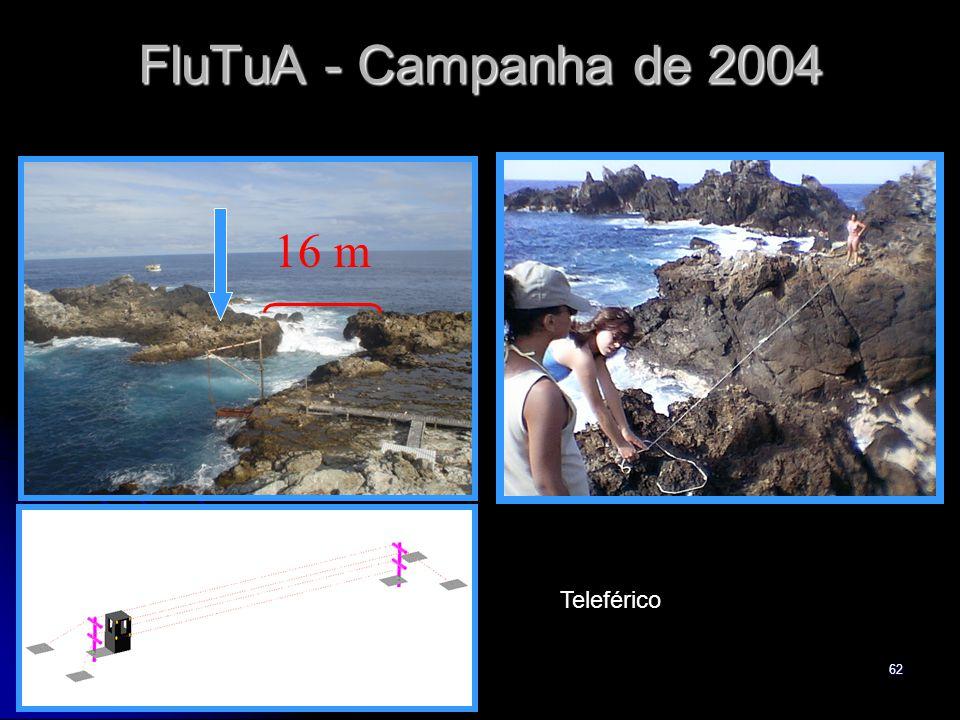 FluTuA - Campanha de 2004 16 m Teleférico