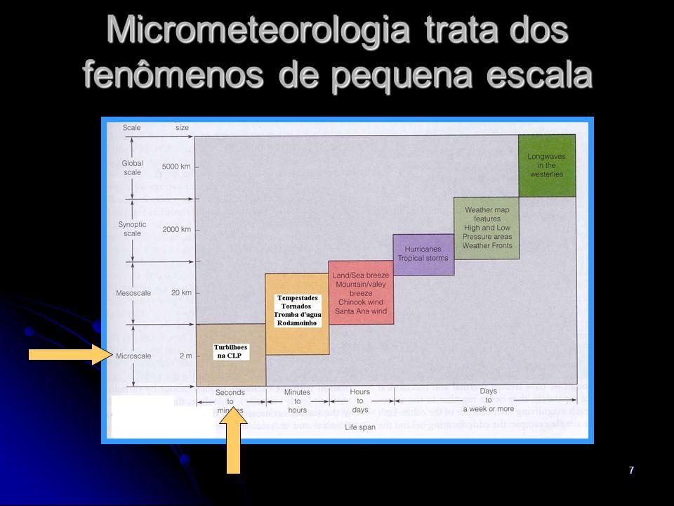 Micrometeorologia trata dos fenômenos de pequena escala