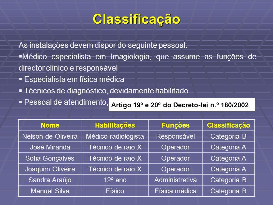 Classificação As instalações devem dispor do seguinte pessoal: