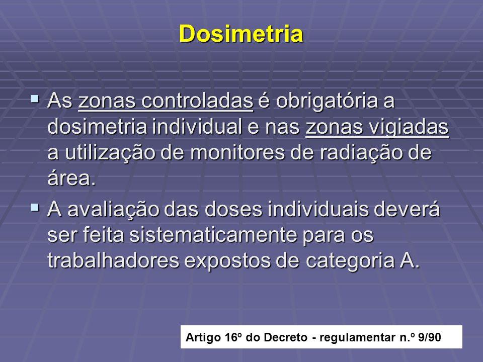Dosimetria As zonas controladas é obrigatória a dosimetria individual e nas zonas vigiadas a utilização de monitores de radiação de área.