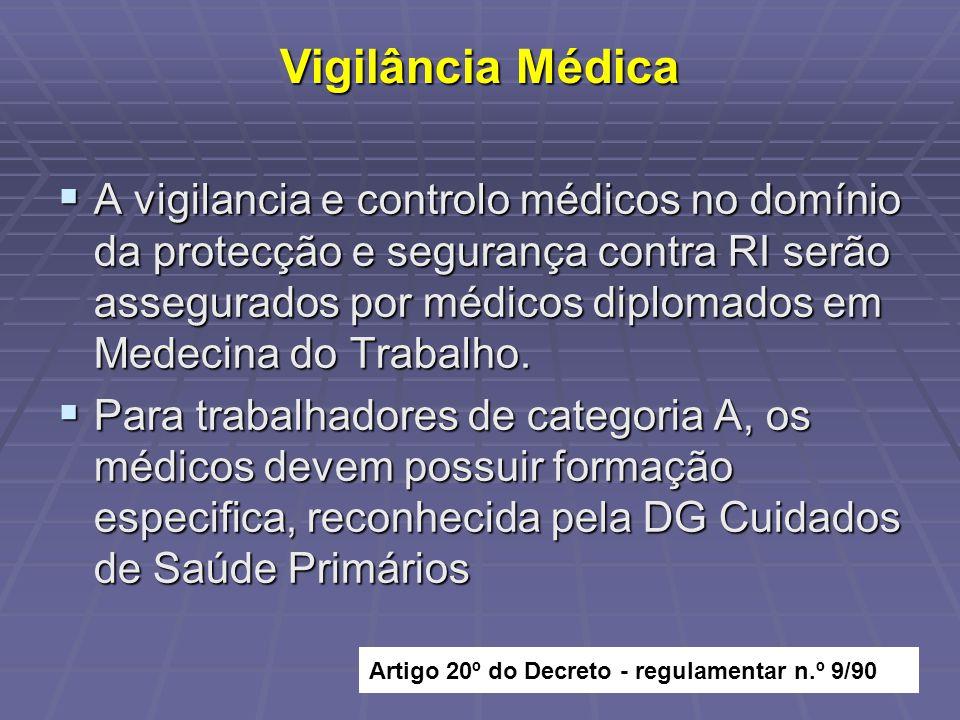 Vigilância Médica