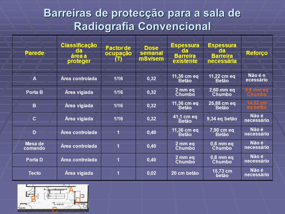 Barreiras de protecção para a sala de Radiografia Convencional