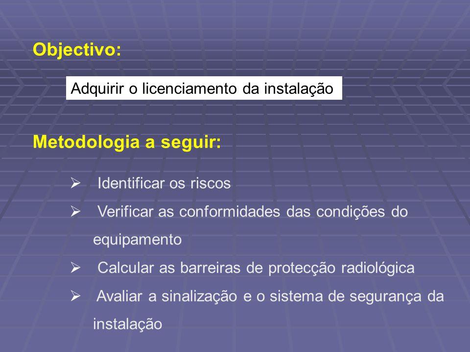 Objectivo: Metodologia a seguir: