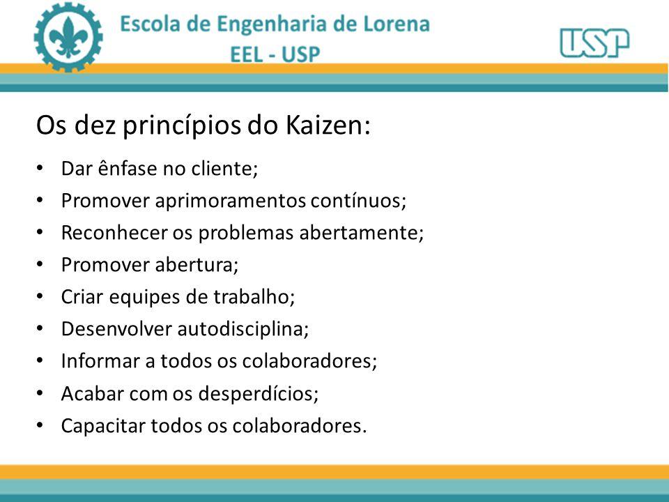Os dez princípios do Kaizen: