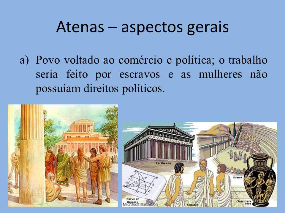 Atenas – aspectos gerais