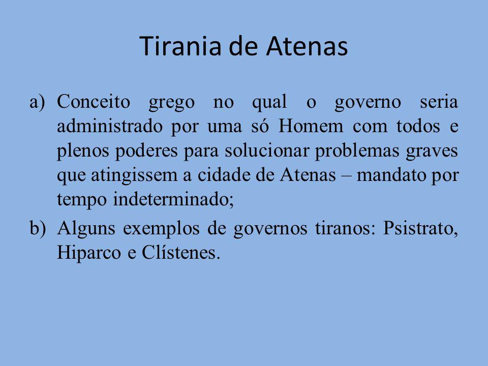 Tirania de Atenas