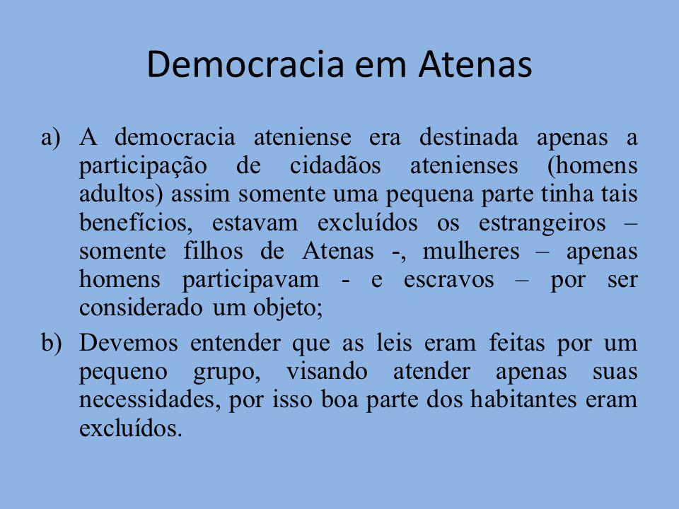Democracia em Atenas