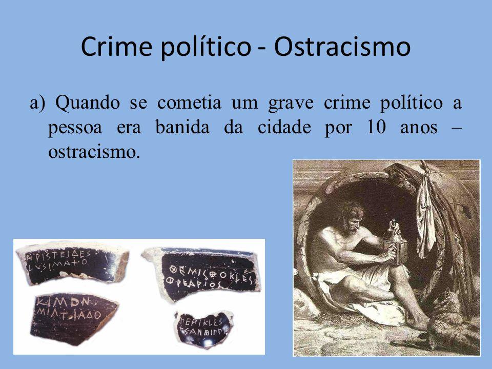 Crime político - Ostracismo
