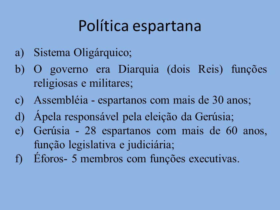 Política espartana Sistema Oligárquico;