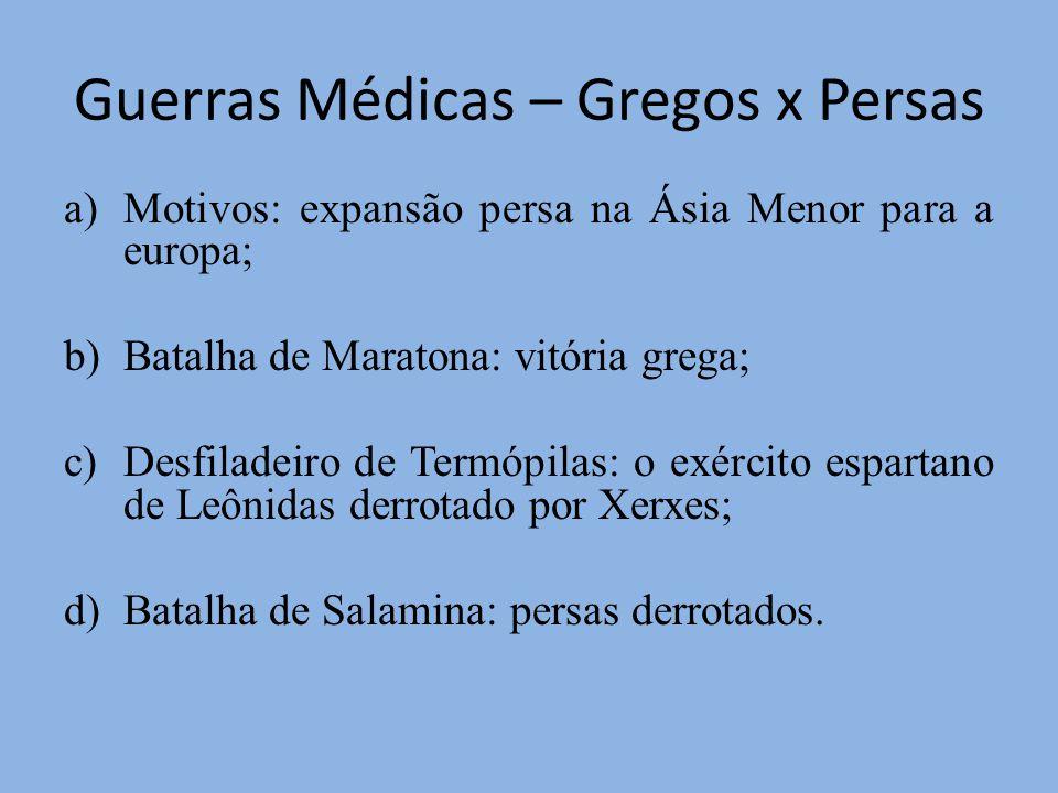 Guerras Médicas – Gregos x Persas