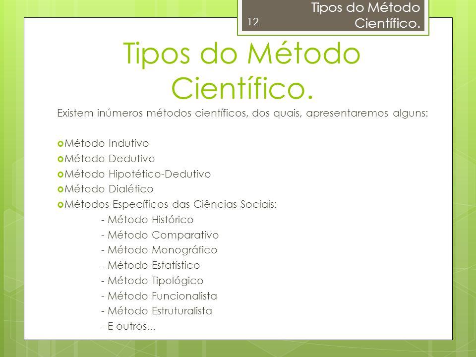 Tipos do Método Científico.