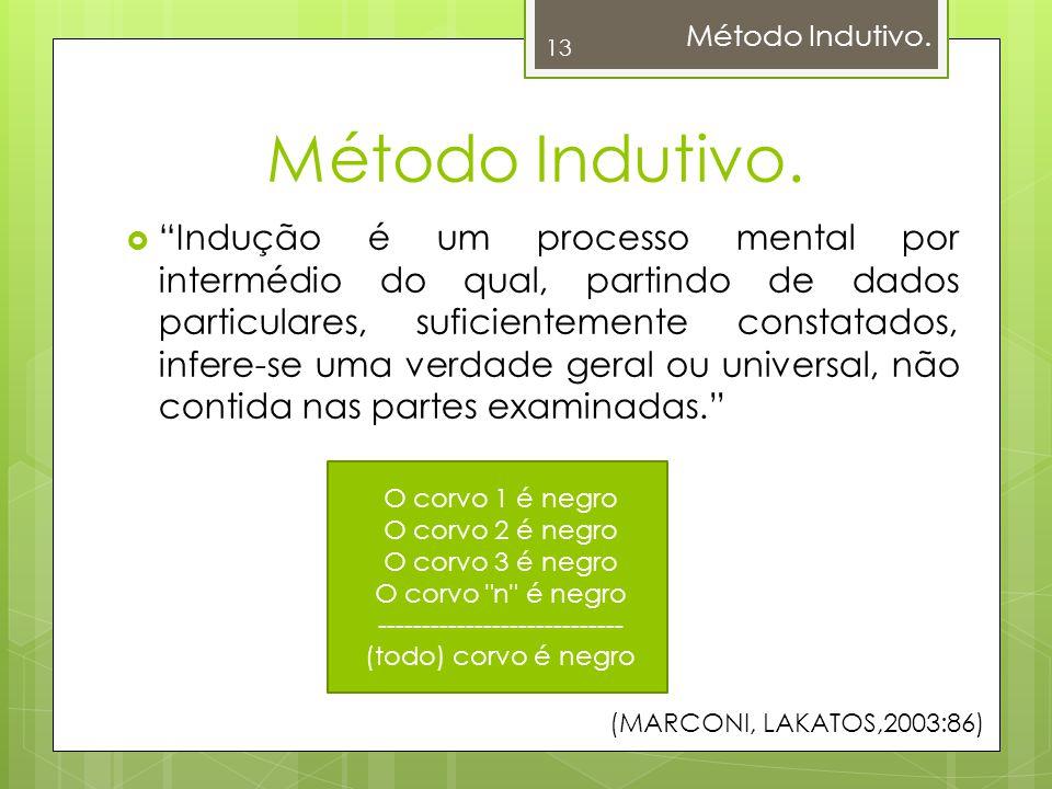 Método Indutivo. Método Indutivo.