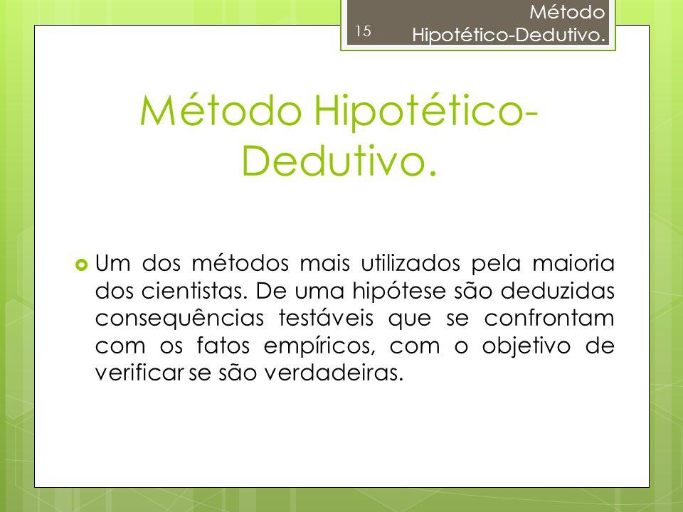Método Hipotético-Dedutivo.