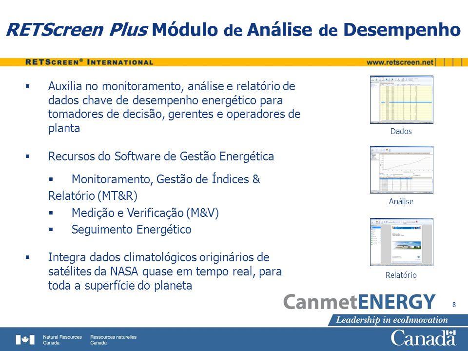 RETScreen Plus Módulo de Análise de Desempenho