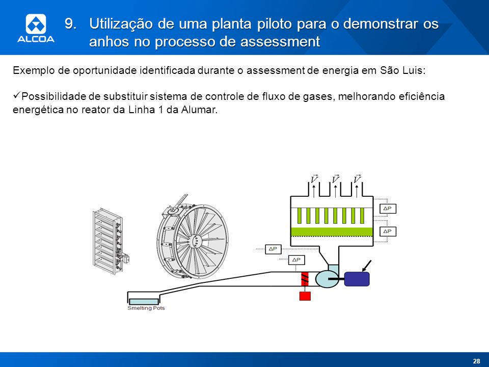 Utilização de uma planta piloto para o demonstrar os anhos no processo de assessment