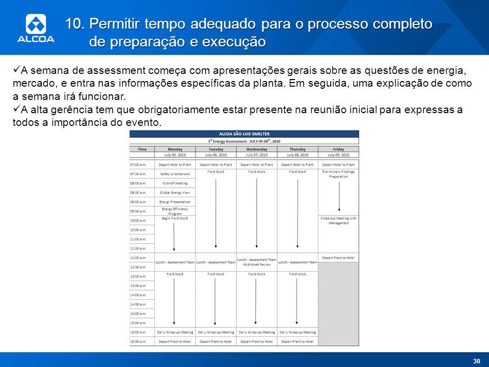 Permitir tempo adequado para o processo completo de preparação e execução