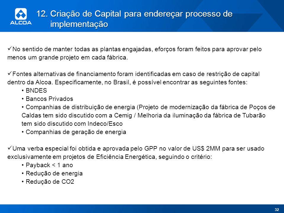 Criação de Capital para endereçar processo de implementação