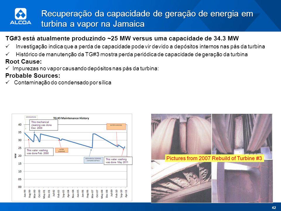Recuperação da capacidade de geração de energia em turbina a vapor na Jamaica