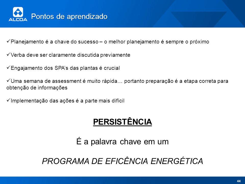 PROGRAMA DE EFICÊNCIA ENERGÉTICA