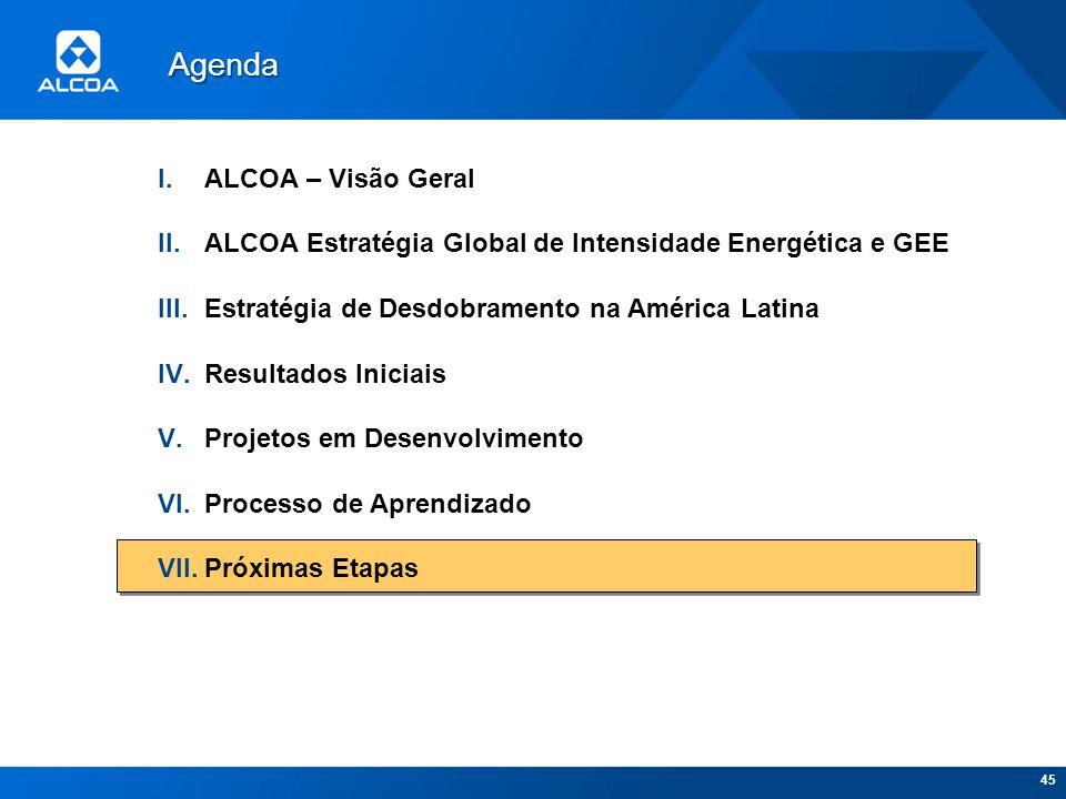 Agenda ALCOA – Visão Geral