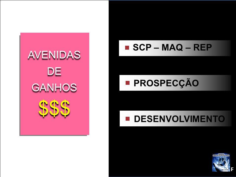 SCP – MAQ – REP AVENIDAS DE GANHOS $$$ PROSPECÇÃO DESENVOLVIMENTO F