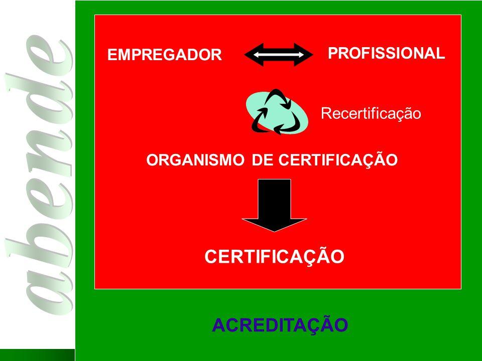ORGANISMO DE CERTIFICAÇÃO