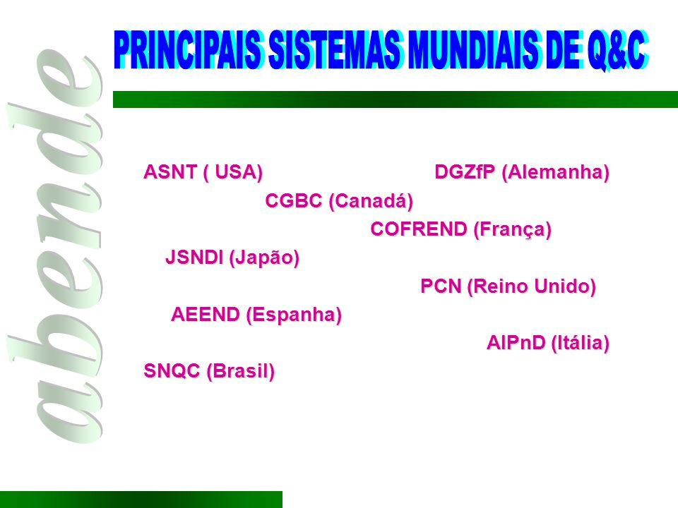 PRINCIPAIS SISTEMAS MUNDIAIS DE Q&C