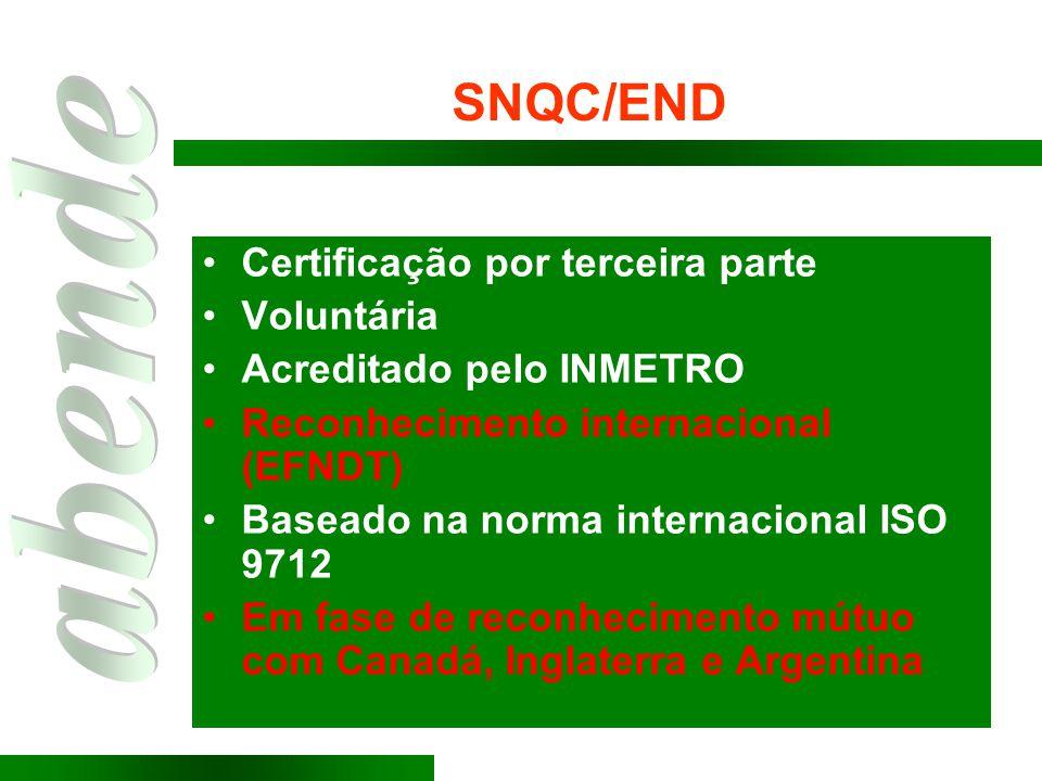 SNQC/END Certificação por terceira parte Voluntária