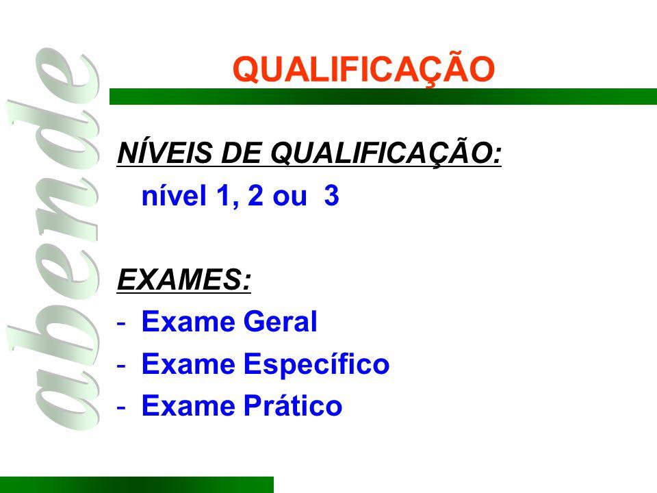 QUALIFICAÇÃO NÍVEIS DE QUALIFICAÇÃO: nível 1, 2 ou 3 EXAMES: