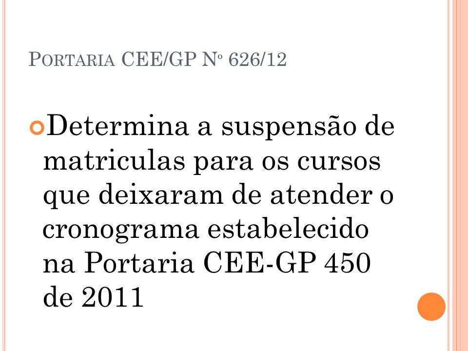 Portaria CEE/GP Nº 626/12