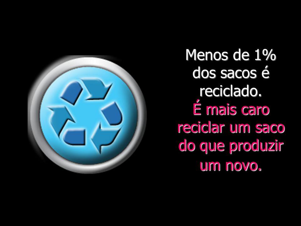 Menos de 1% dos sacos é reciclado