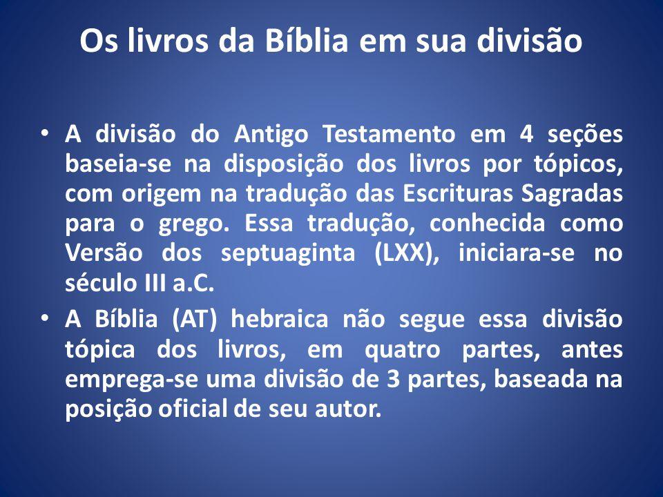 Os livros da Bíblia em sua divisão