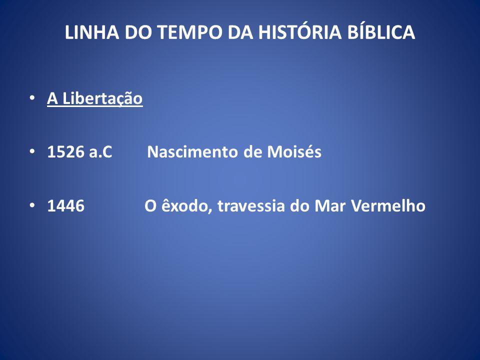 LINHA DO TEMPO DA HISTÓRIA BÍBLICA