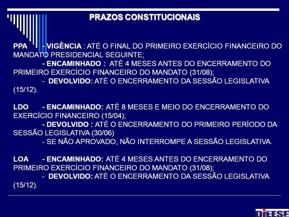 PRAZOS CONSTITUCIONAIS