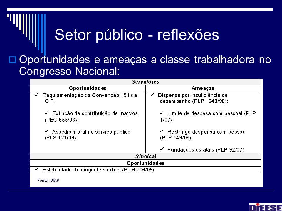 Setor público - reflexões