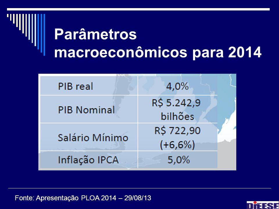 Parâmetros macroeconômicos para 2014
