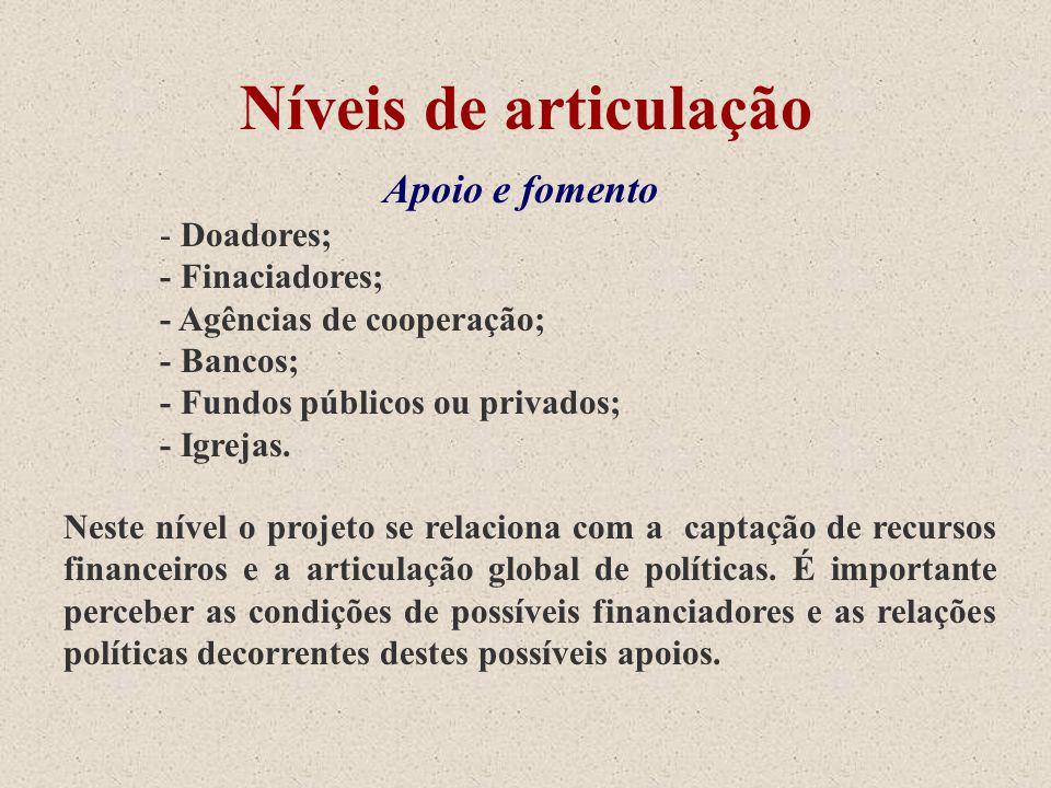 Níveis de articulação Apoio e fomento - Doadores; - Finaciadores;
