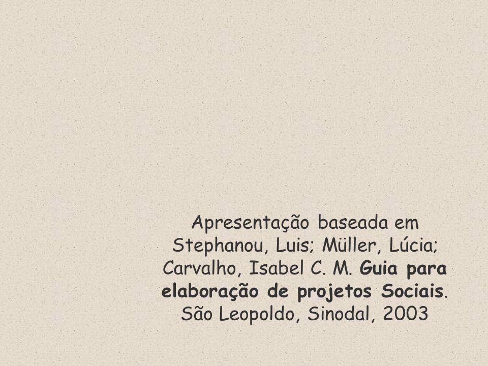 Apresentação baseada em Stephanou, Luis; Müller, Lúcia; Carvalho, Isabel C.