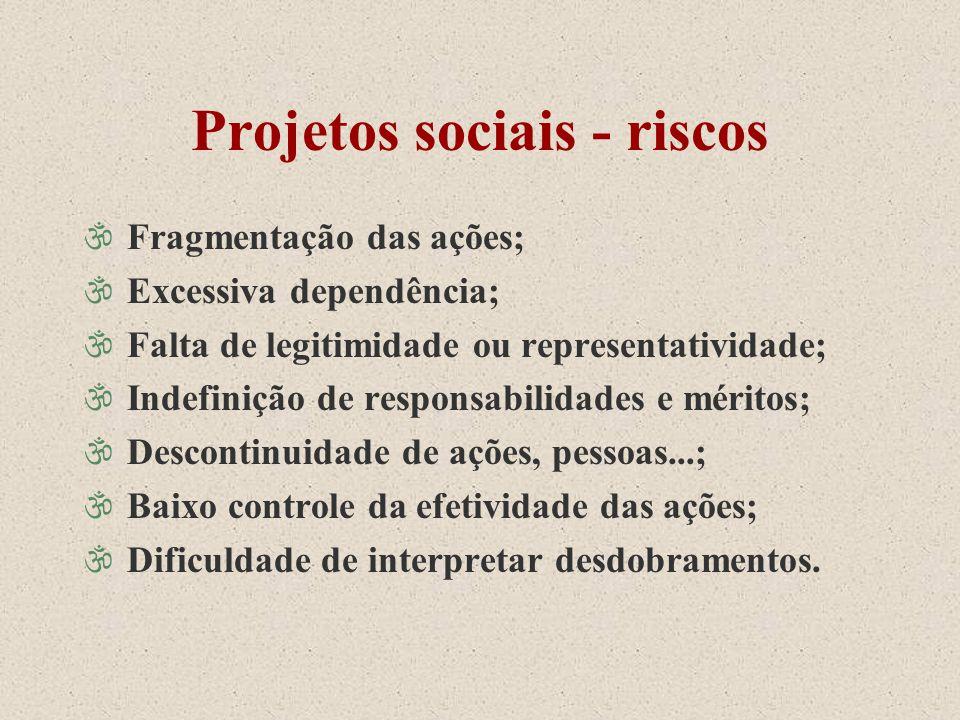 Projetos sociais - riscos