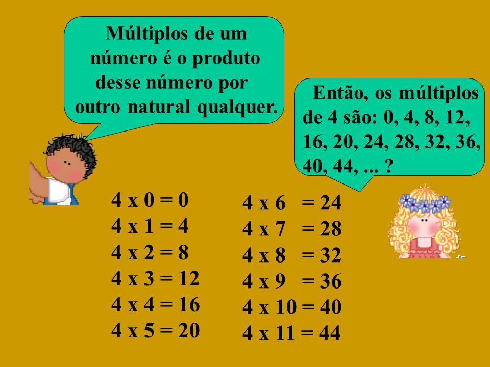 Múltiplos de um número é o produto. desse número por. outro natural qualquer. Então, os múltiplos.