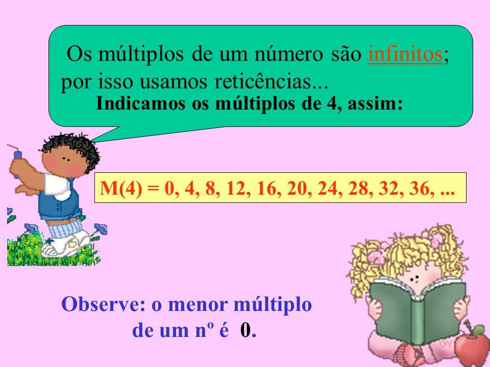 Os múltiplos de um número são infinitos;