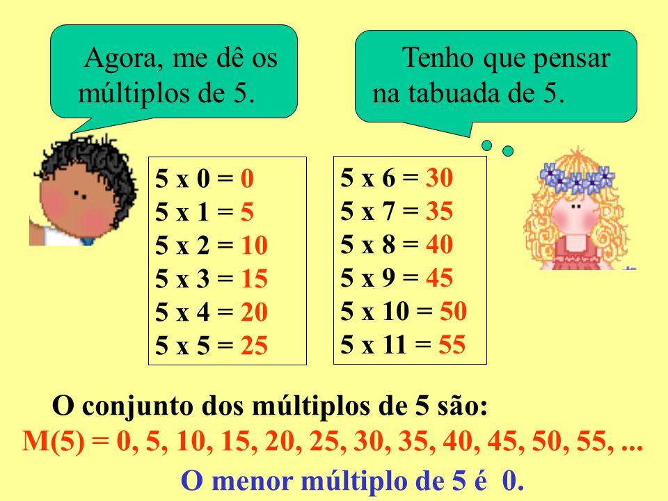 O menor múltiplo de 5 é 0. Agora, me dê os múltiplos de 5.