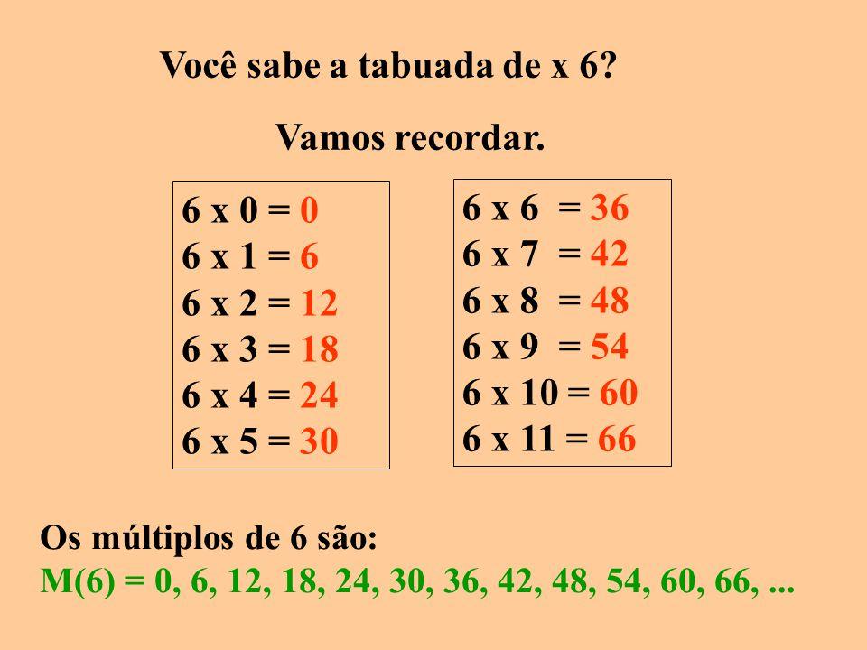 Você sabe a tabuada de x 6 Vamos recordar. 6 x 0 = 0 6 x 6 = 36