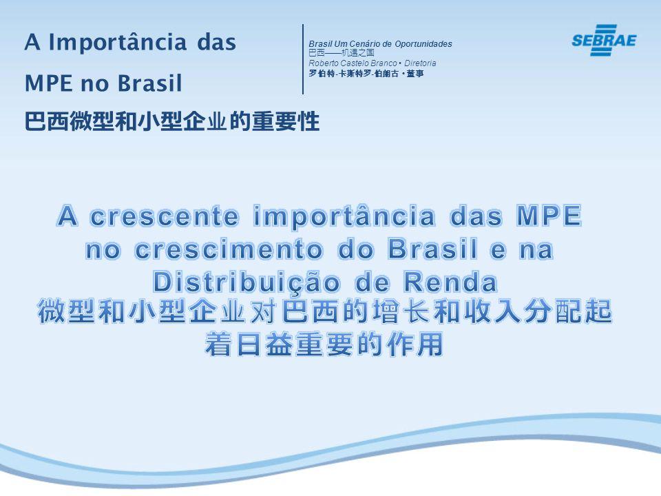 A crescente importância das MPE no crescimento do Brasil e na