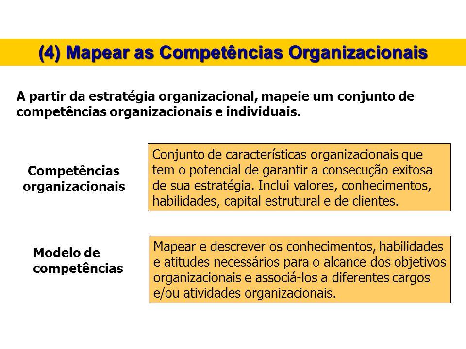 (4) Mapear as Competências Organizacionais