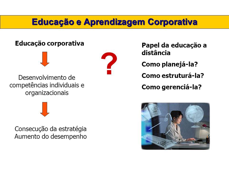 Educação e Aprendizagem Corporativa