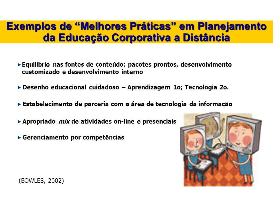 Exemplos de Melhores Práticas em Planejamento da Educação Corporativa a Distância
