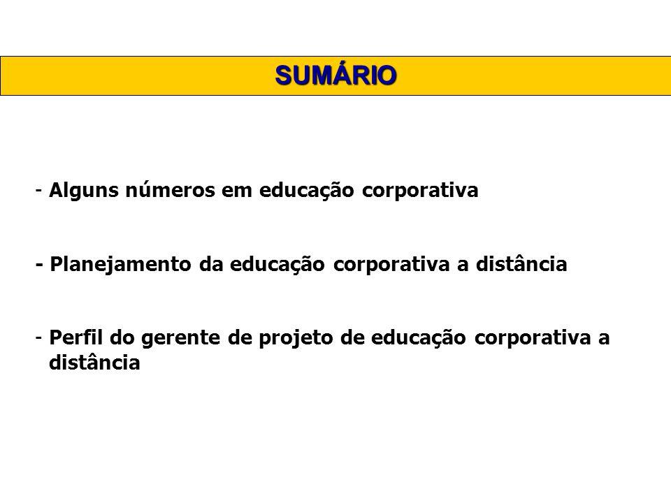 SUMÁRIO Alguns números em educação corporativa